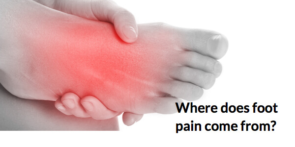 Where does foot pain come from?