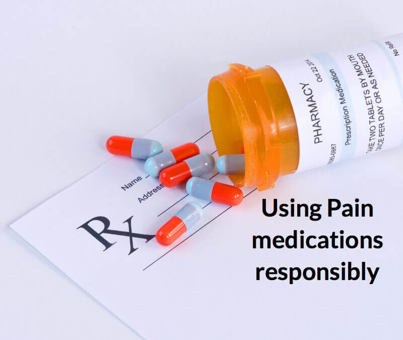 Painkillers for Foot Conditions
